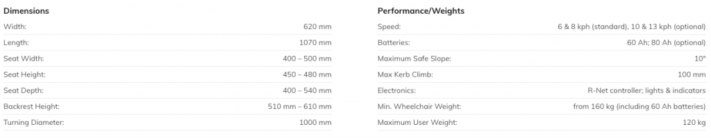 q700 M UP Technical Specifications